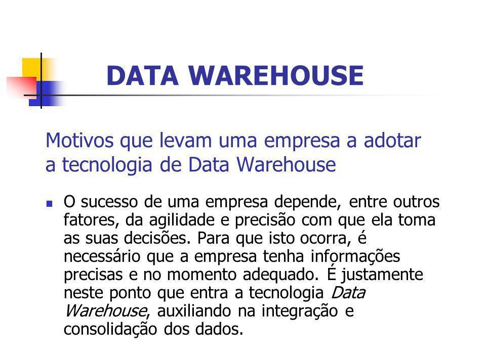 Motivos que levam uma empresa a adotar a tecnologia de Data Warehouse