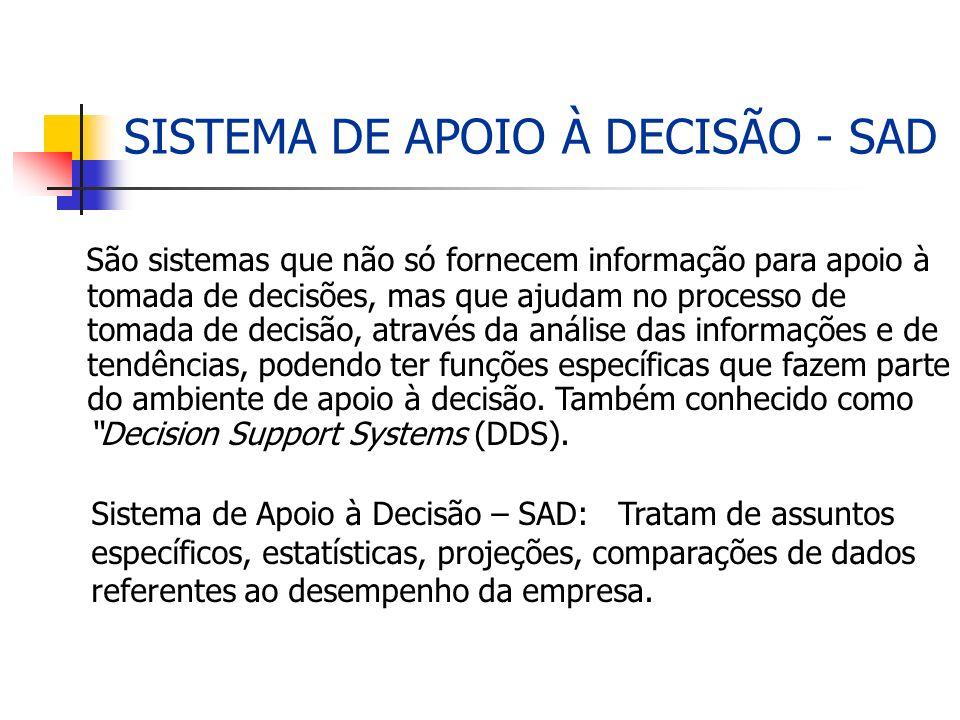 SISTEMA DE APOIO À DECISÃO - SAD