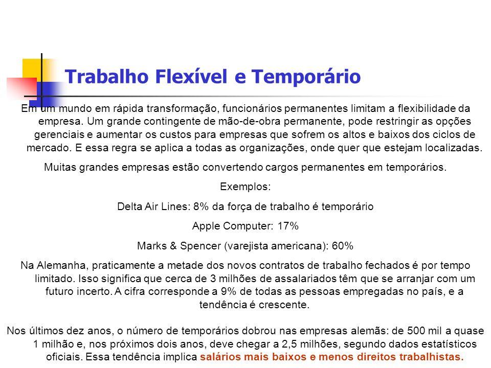 Trabalho Flexível e Temporário