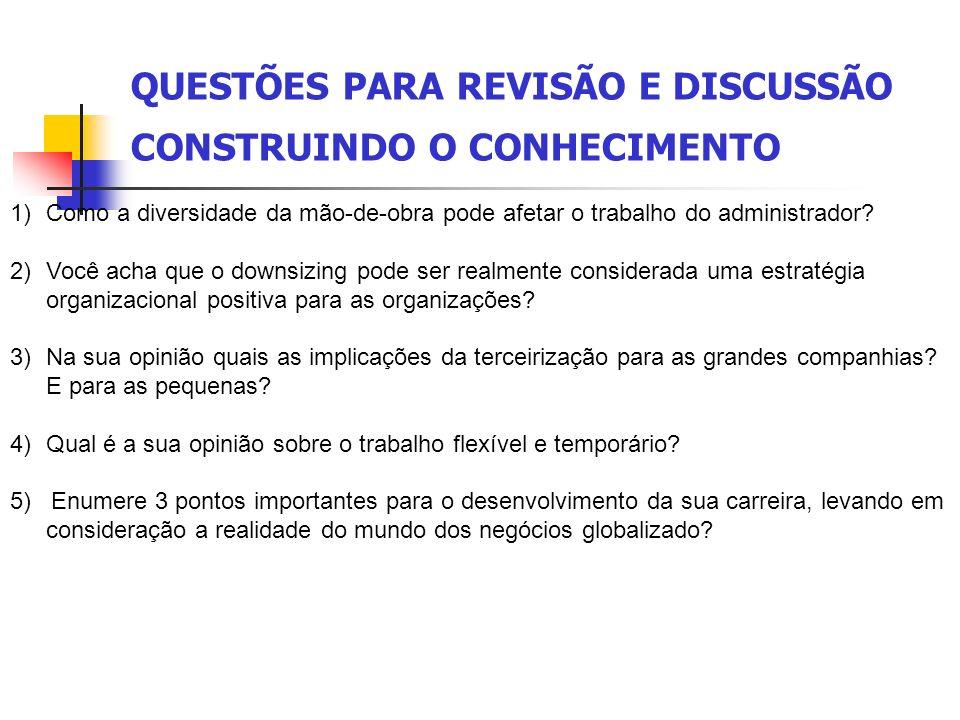 QUESTÕES PARA REVISÃO E DISCUSSÃO CONSTRUINDO O CONHECIMENTO