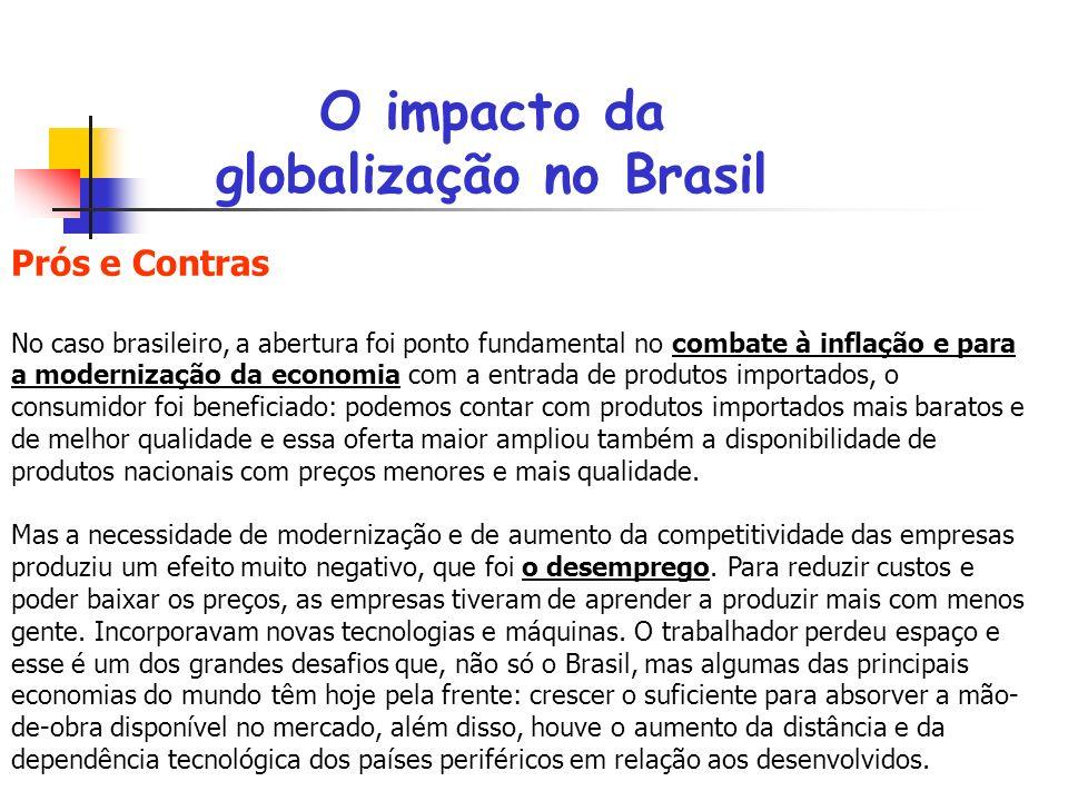 O impacto da globalização no Brasil