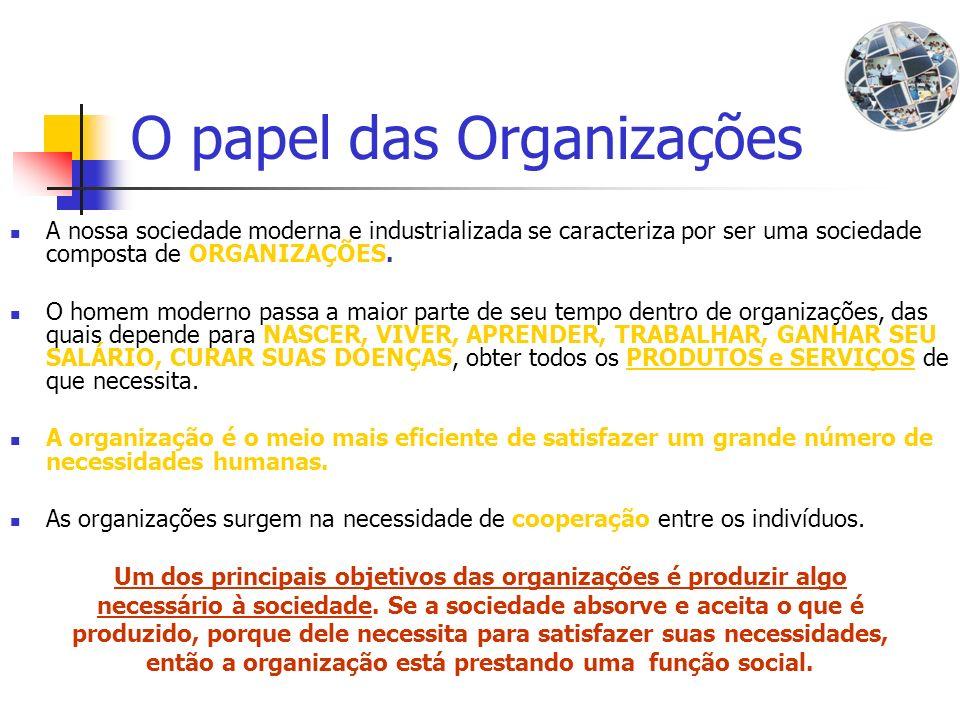 O papel das Organizações