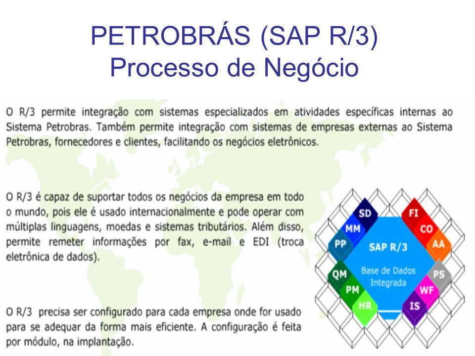 PETROBRÁS (SAP R/3) Processo de Negócio