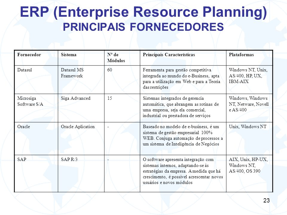 ERP (Enterprise Resource Planning) PRINCIPAIS FORNECEDORES