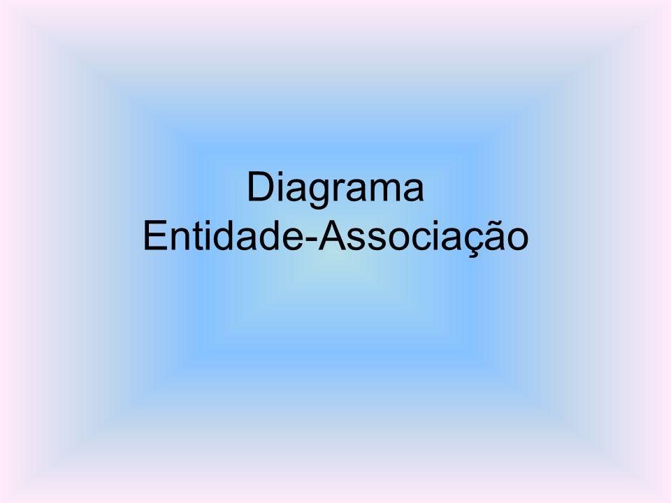 Diagrama Entidade-Associação