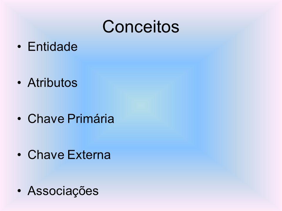Conceitos Entidade Atributos Chave Primária Chave Externa Associações