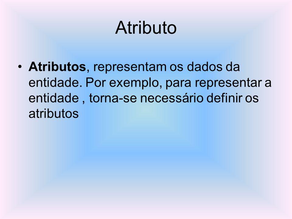 AtributoAtributos, representam os dados da entidade.
