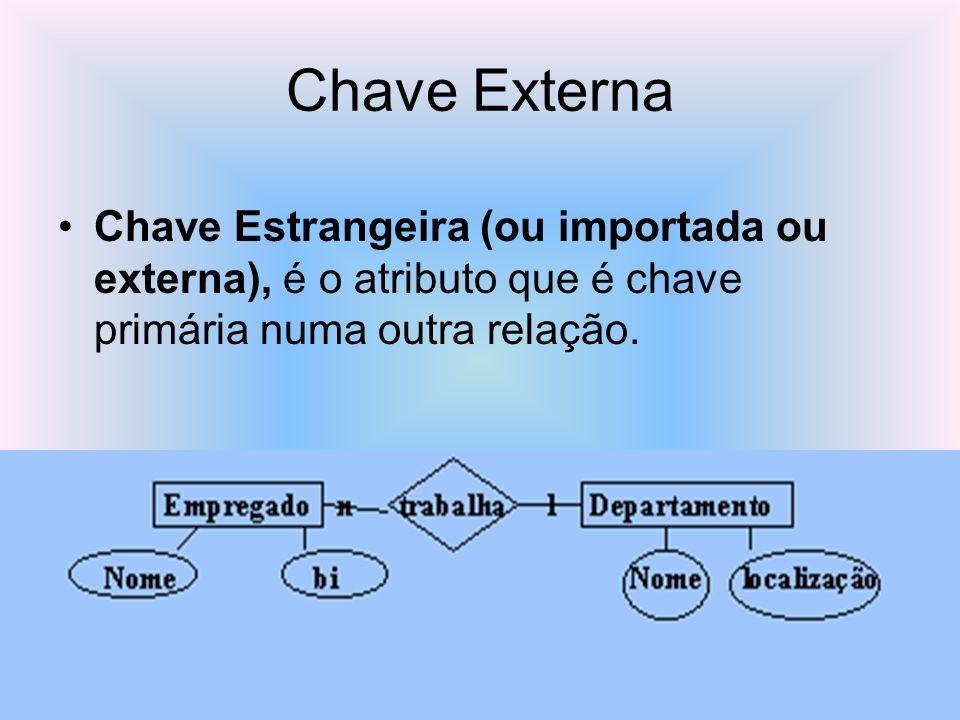 Chave ExternaChave Estrangeira (ou importada ou externa), é o atributo que é chave primária numa outra relação.