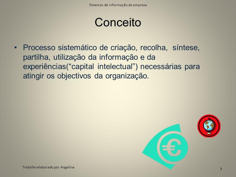 Sistemas de informação da empresa