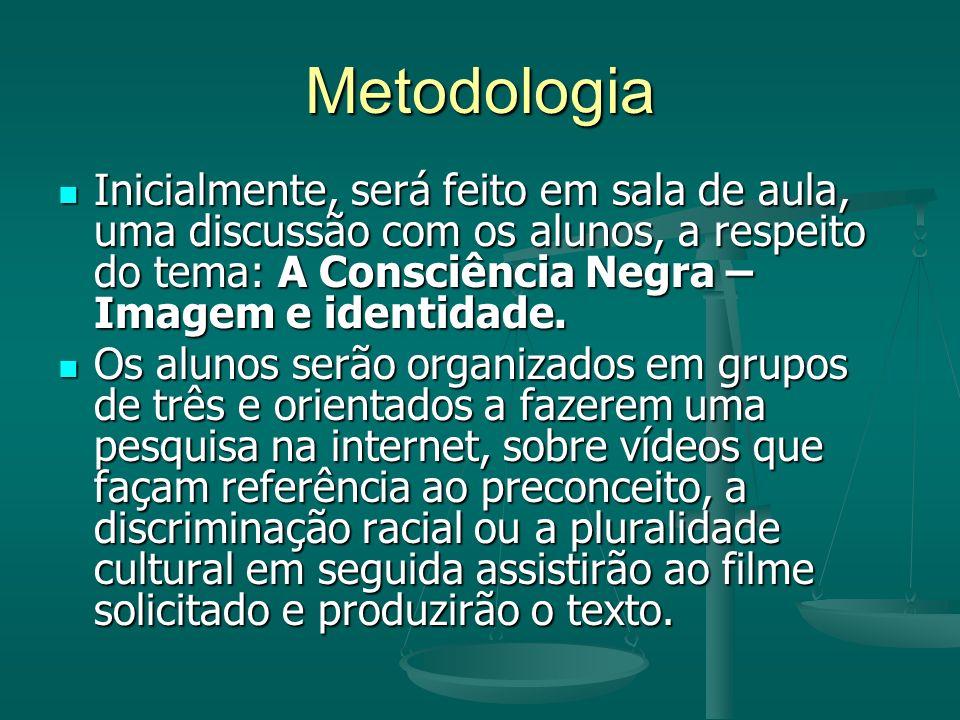 Metodologia Inicialmente, será feito em sala de aula, uma discussão com os alunos, a respeito do tema: A Consciência Negra – Imagem e identidade.
