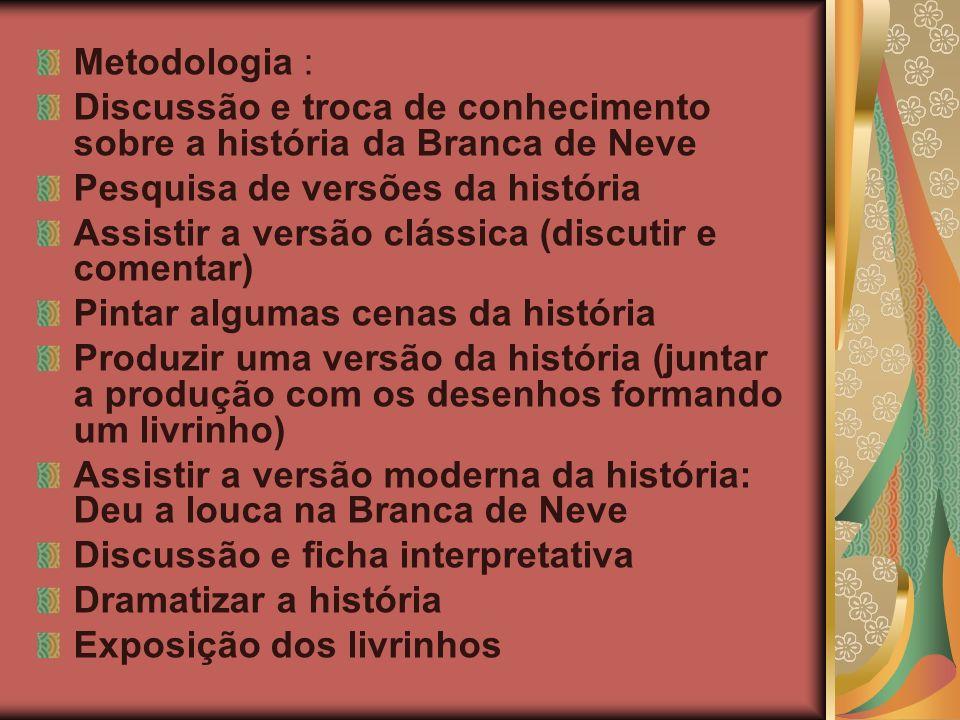 Metodologia :Discussão e troca de conhecimento sobre a história da Branca de Neve. Pesquisa de versões da história.
