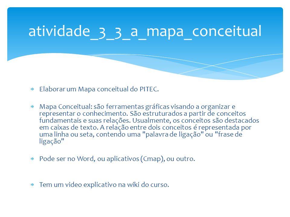 atividade_3_3_a_mapa_conceitual