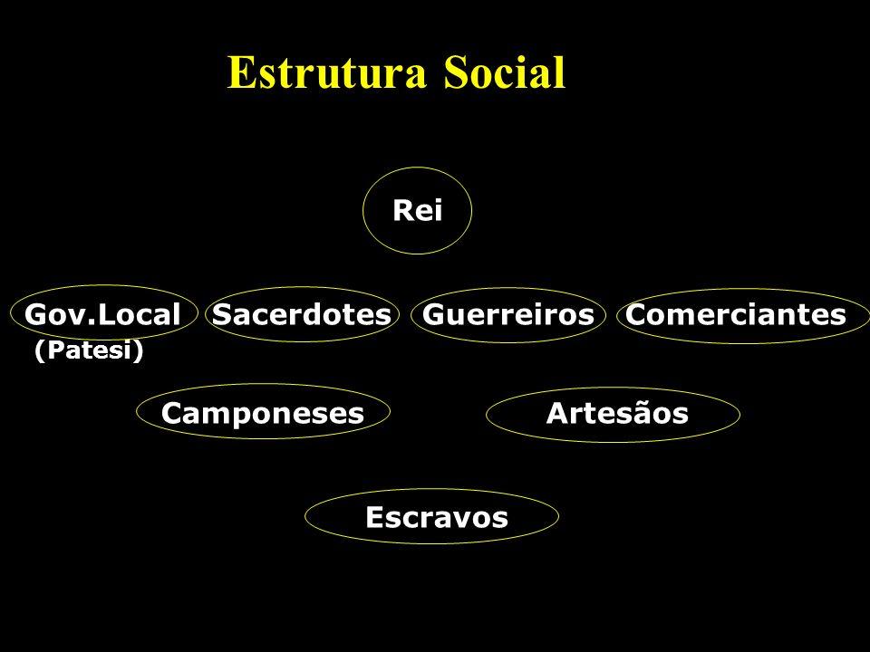 Estrutura Social Rei Gov.Local Sacerdotes Guerreiros Comerciantes