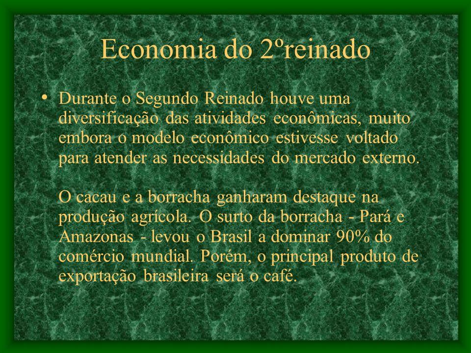 Economia do 2ºreinado