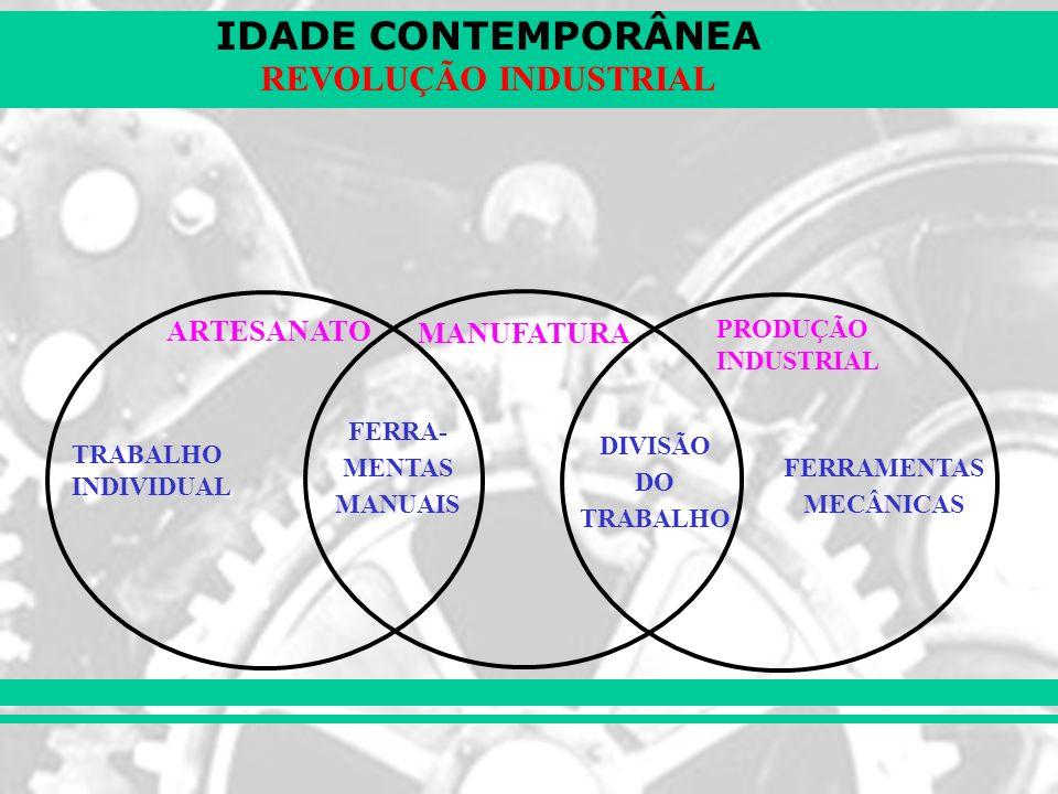 ARTESANATO MANUFATURA PRODUÇÃO INDUSTRIAL FERRA- TRABALHO INDIVIDUAL