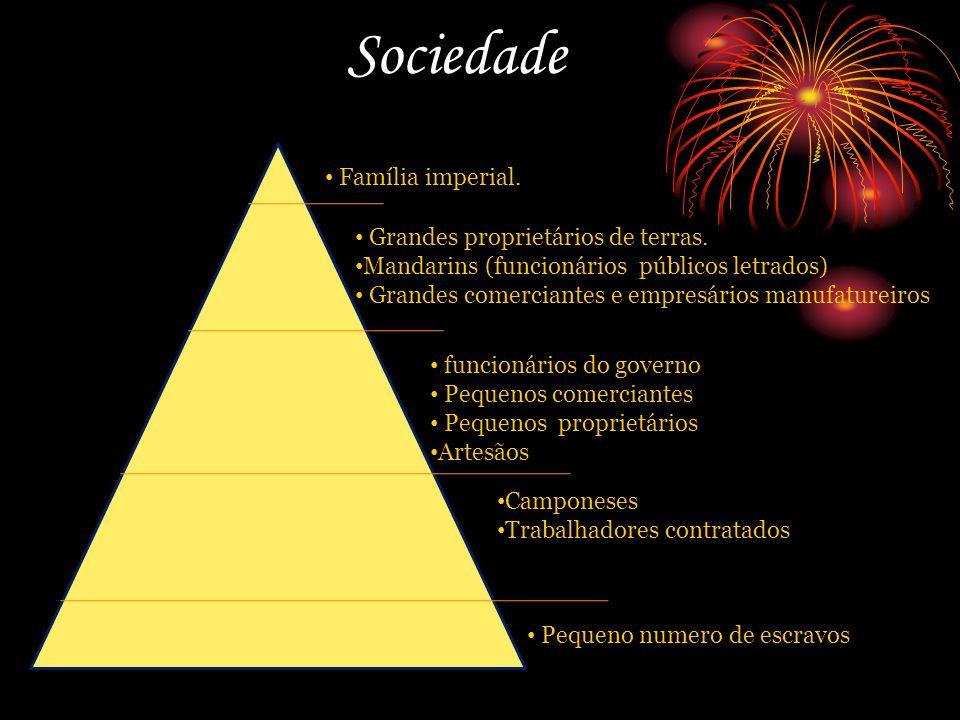 Sociedade Família imperial. Grandes proprietários de terras.