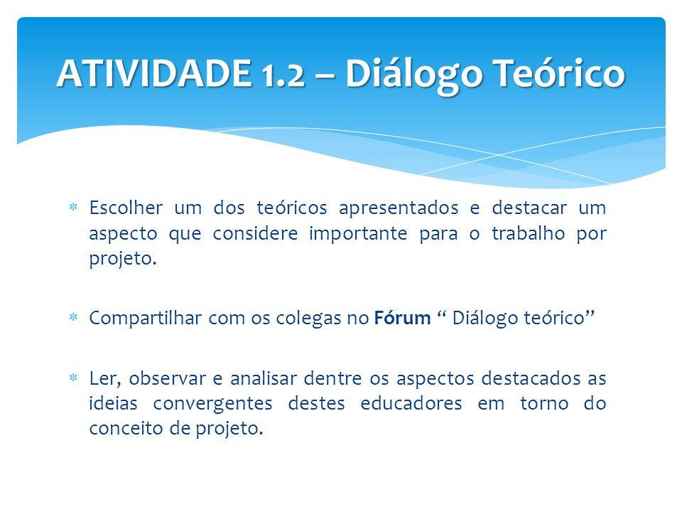 ATIVIDADE 1.2 – Diálogo Teórico