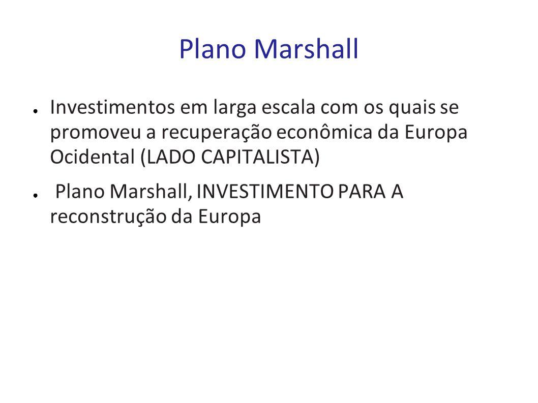 Plano Marshall Investimentos em larga escala com os quais se promoveu a recuperação econômica da Europa Ocidental (LADO CAPITALISTA)
