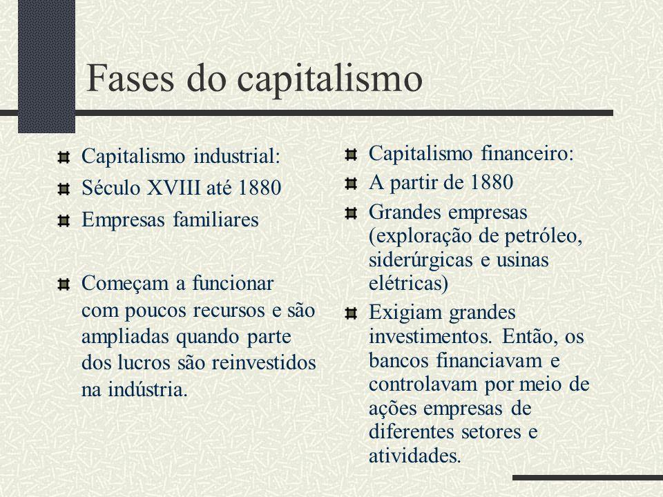 Fases do capitalismo Capitalismo industrial: Século XVIII até 1880