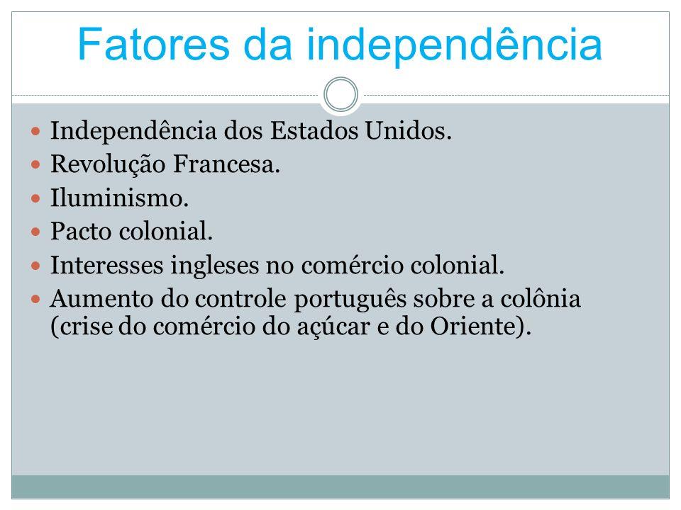 Fatores da independência