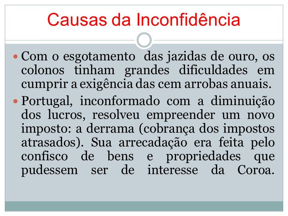 Causas da Inconfidência