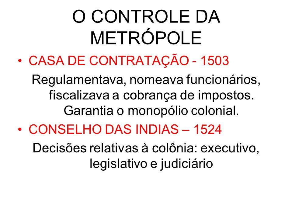 O CONTROLE DA METRÓPOLE