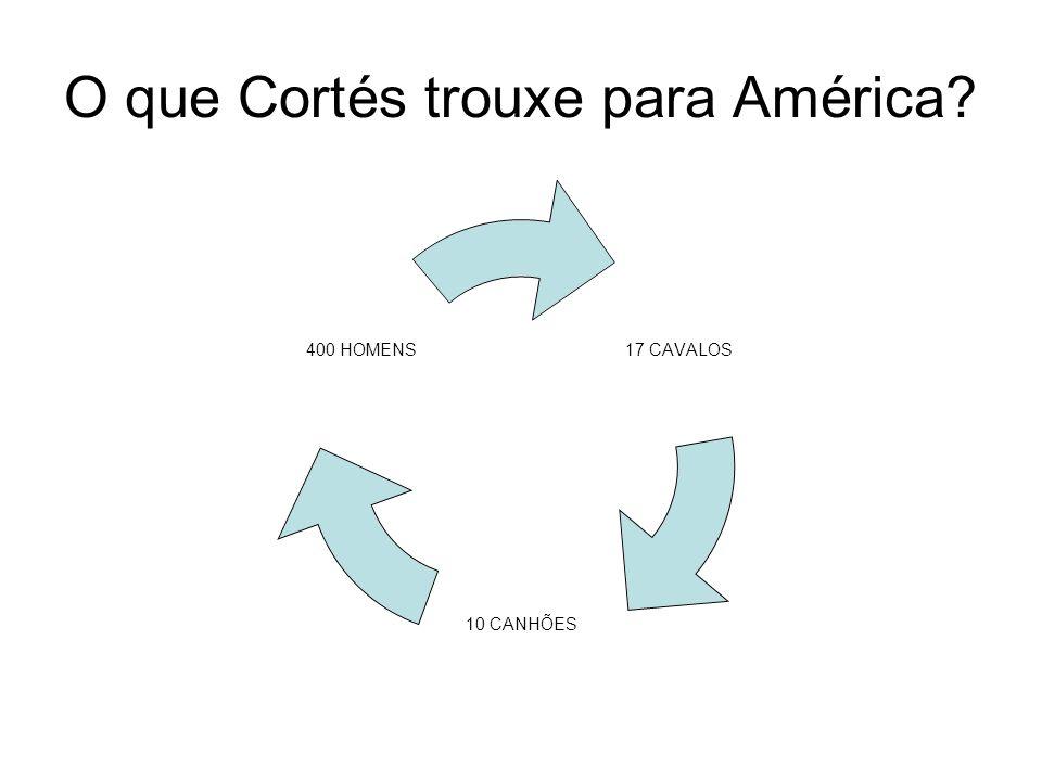 O que Cortés trouxe para América