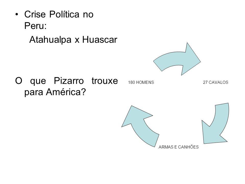 Crise Política no Peru:
