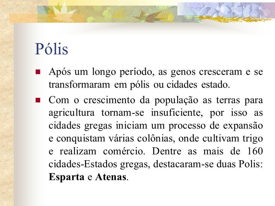 Pólis Após um longo período, as genos cresceram e se transformaram em pólis ou cidades estado.