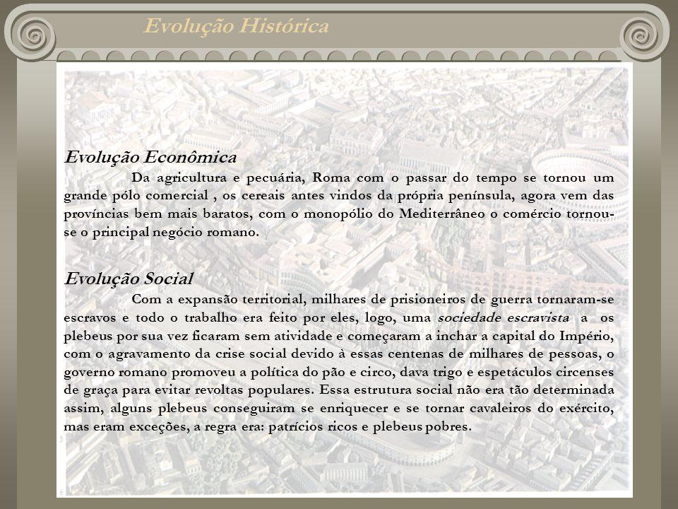 Evolução Histórica Evolução Econômica Evolução Social