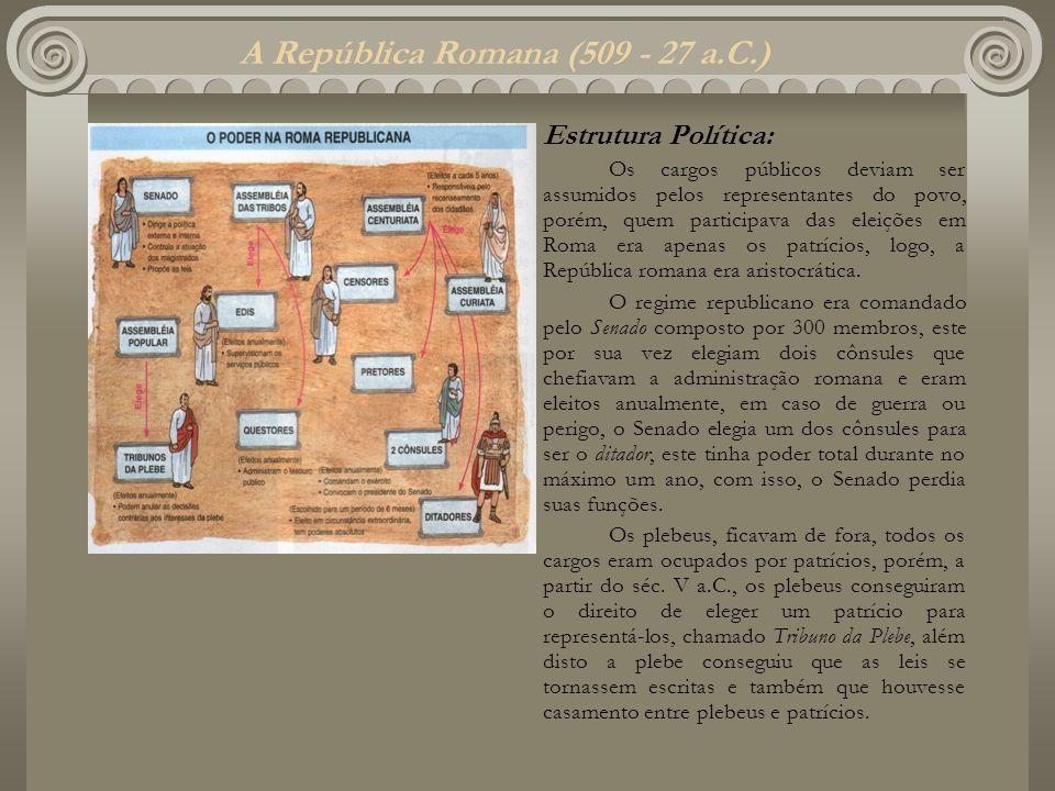 A República Romana (509 - 27 a.C.)