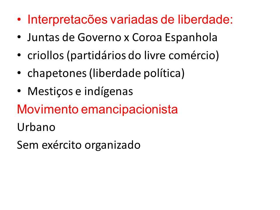Interpretacões variadas de liberdade: