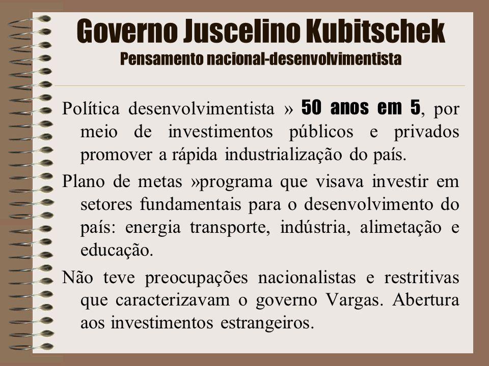 Governo Juscelino Kubitschek Pensamento nacional-desenvolvimentista