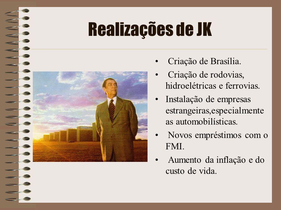 Realizações de JK Criação de Brasília.
