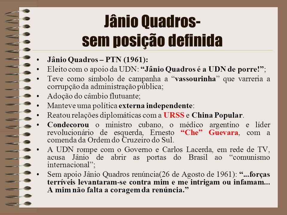 Jânio Quadros- sem posição definida