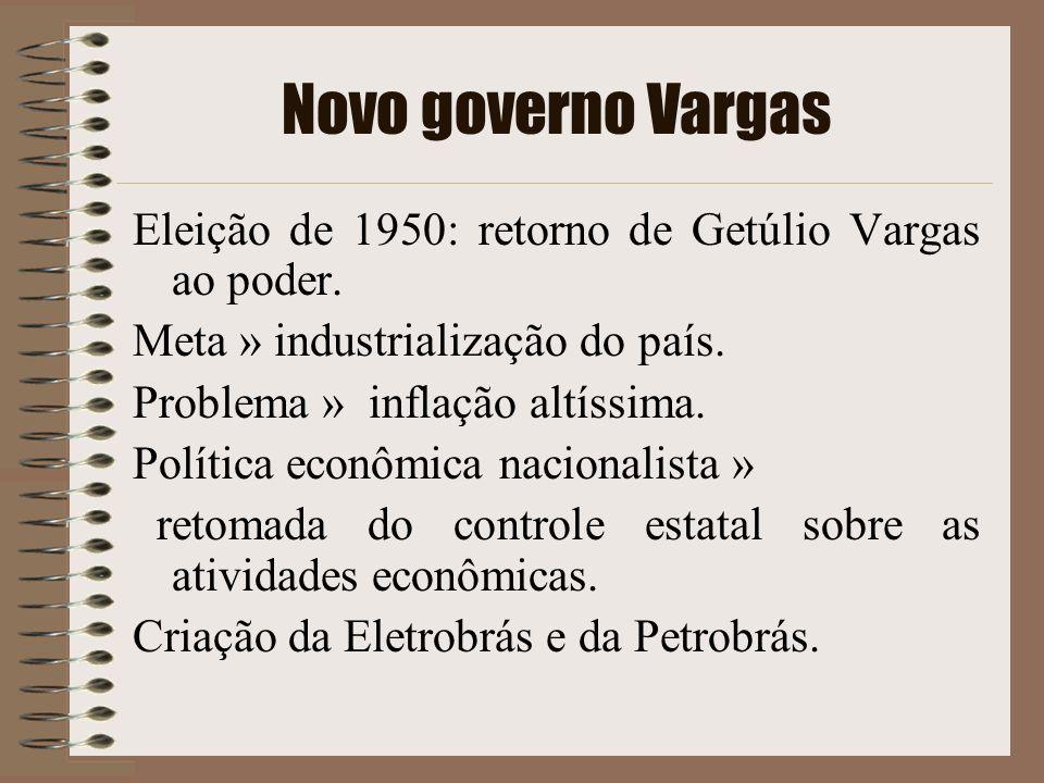 Novo governo Vargas Eleição de 1950: retorno de Getúlio Vargas ao poder. Meta » industrialização do país.