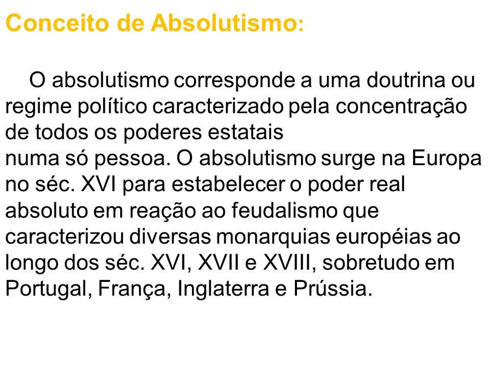 Conceito de Absolutismo: