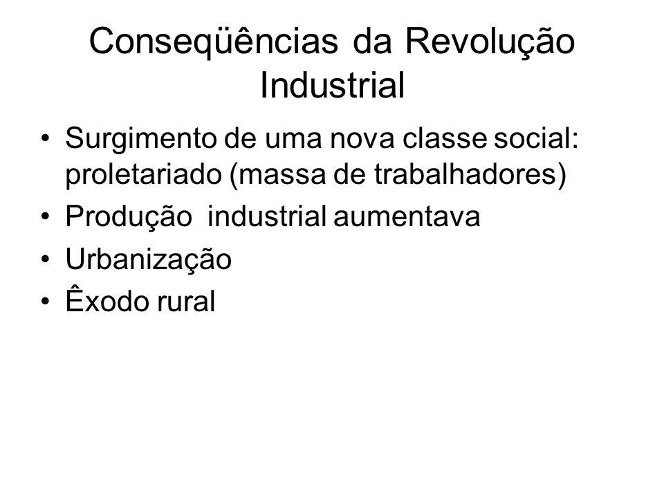 Conseqüências da Revolução Industrial