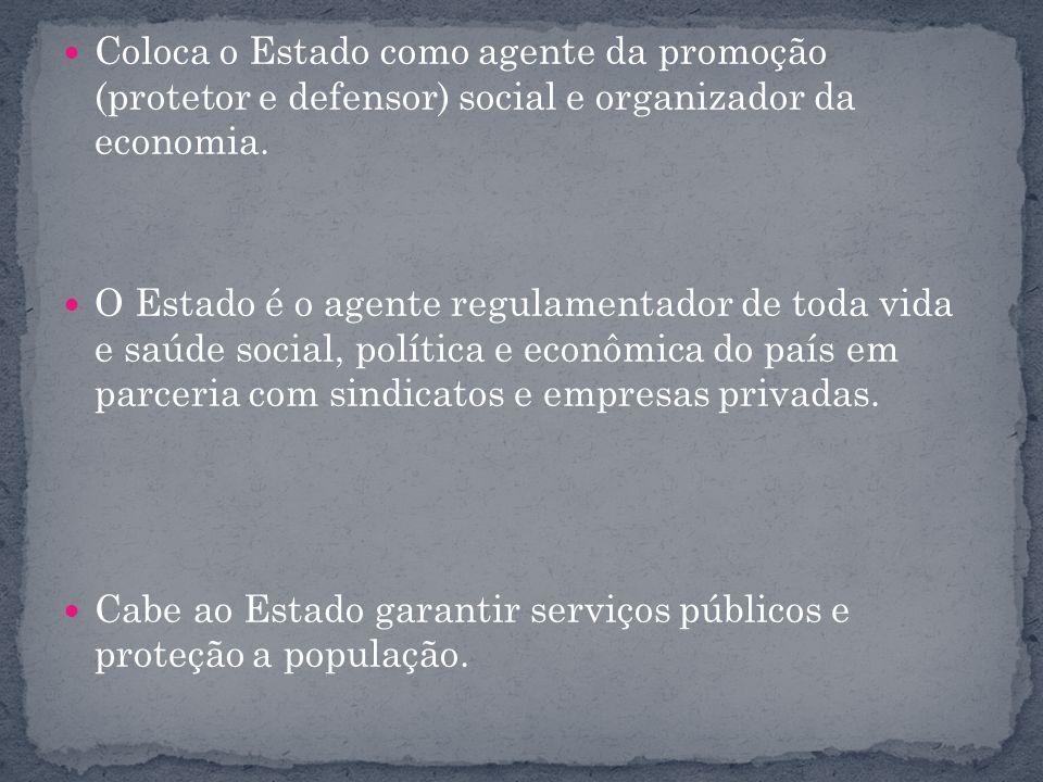 Coloca o Estado como agente da promoção (protetor e defensor) social e organizador da economia.