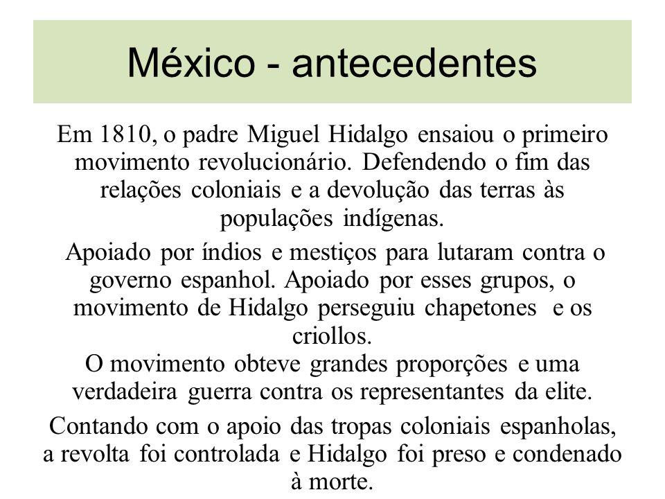 México - antecedentes
