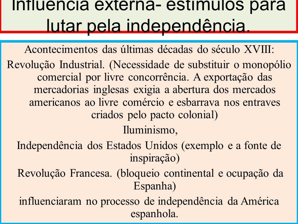 Influência externa- estímulos para lutar pela independência.