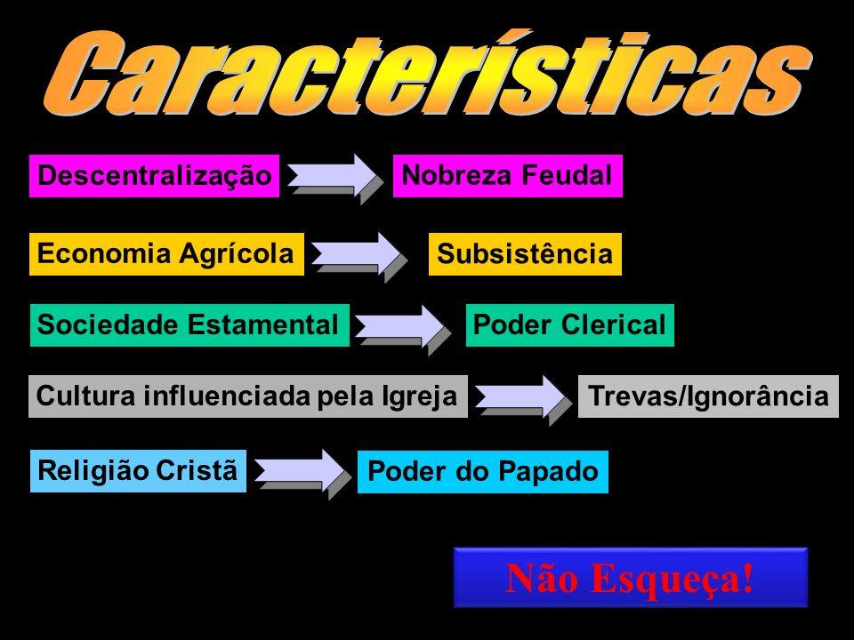 Características Não Esqueça! Descentralização Nobreza Feudal