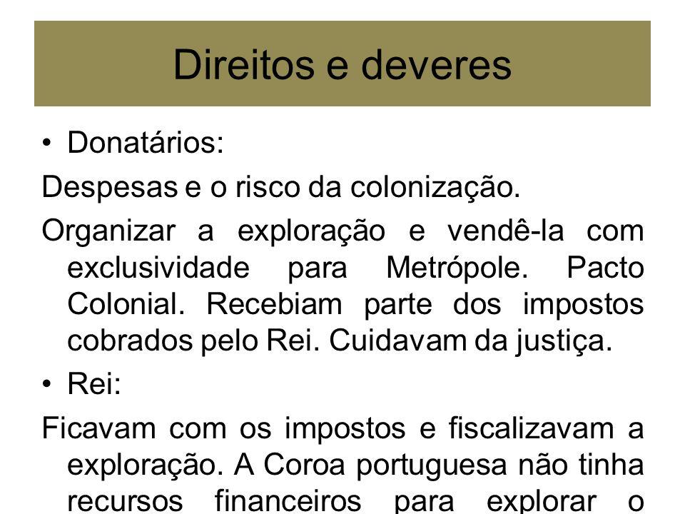Direitos e deveres Donatários: Despesas e o risco da colonização.