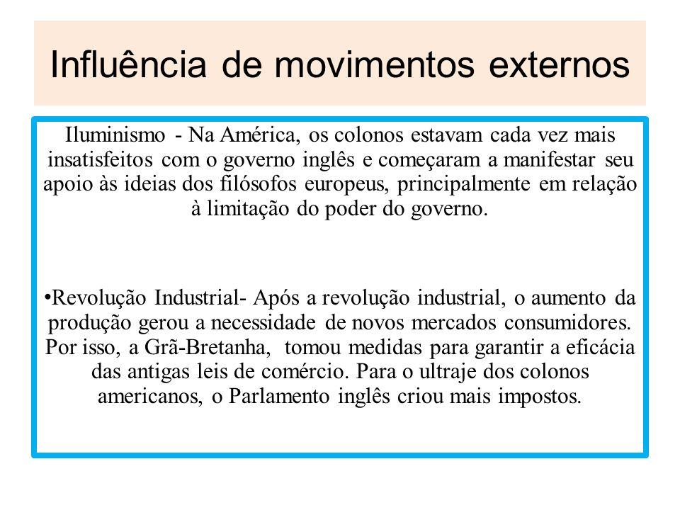 Influência de movimentos externos
