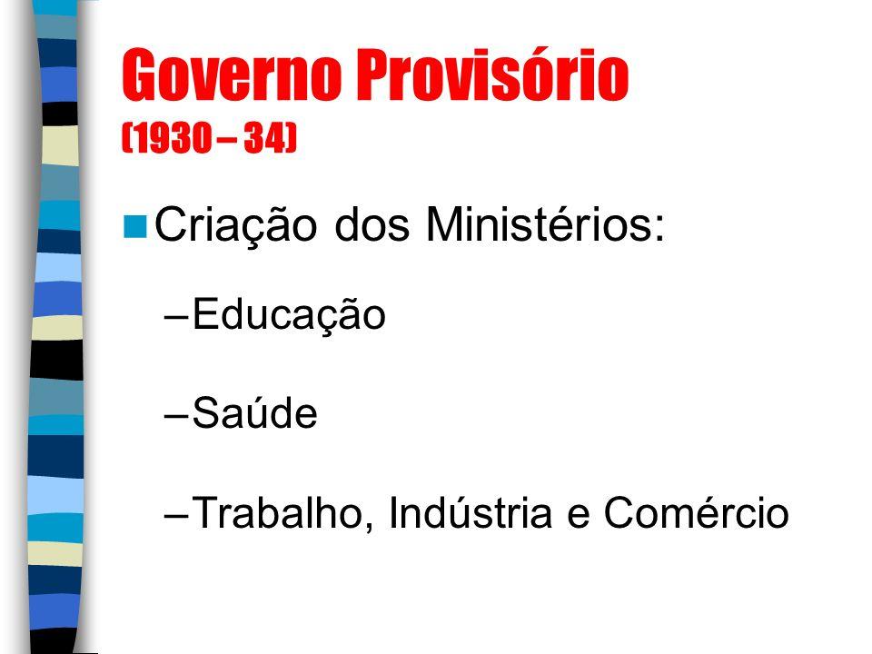 Governo Provisório (1930 – 34)