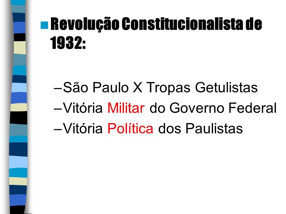 Revolução Constitucionalista de 1932: