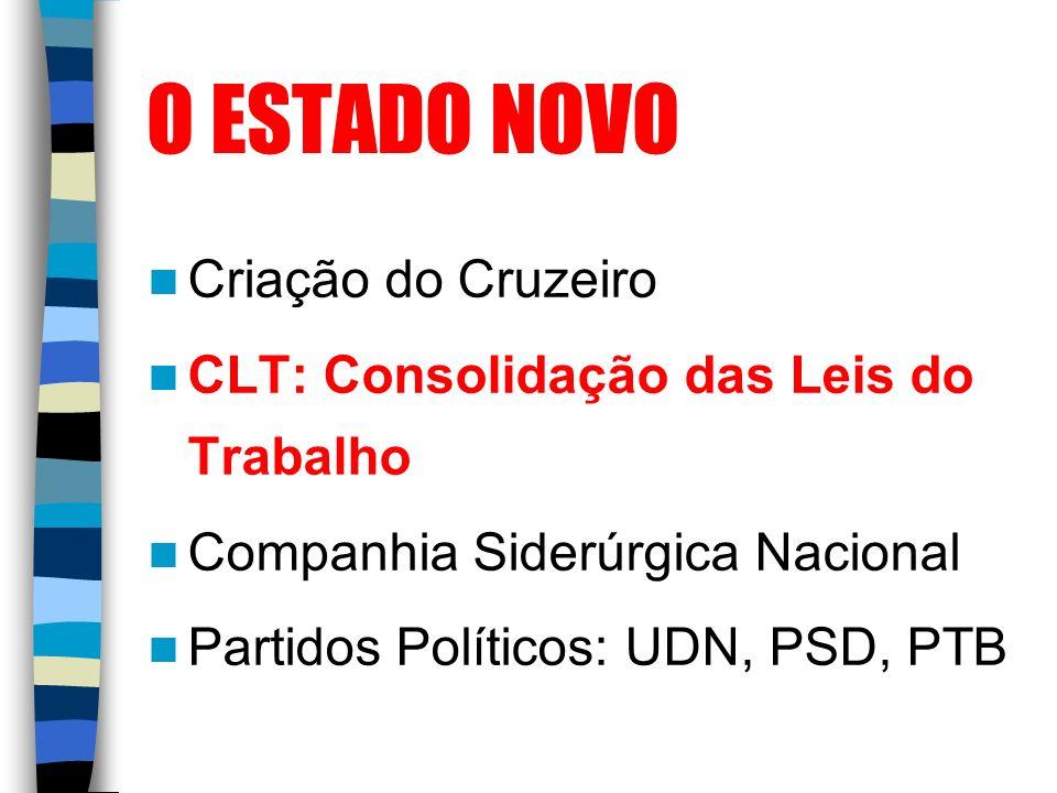 O ESTADO NOVO Criação do Cruzeiro