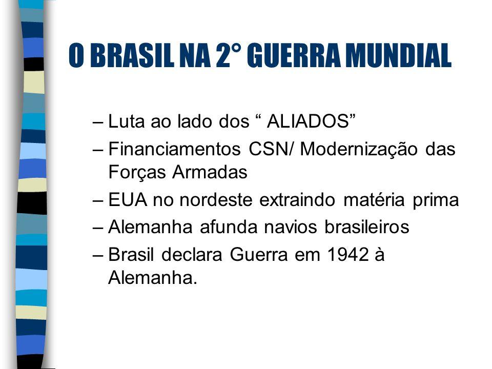 O BRASIL NA 2° GUERRA MUNDIAL