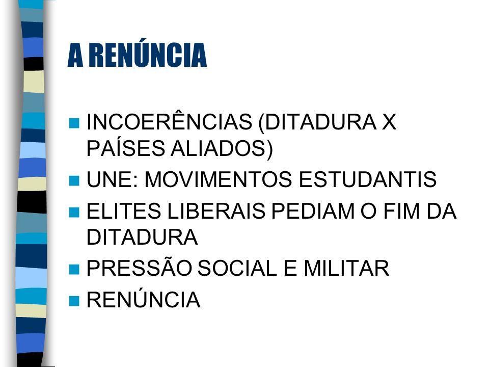 A RENÚNCIA INCOERÊNCIAS (DITADURA X PAÍSES ALIADOS)