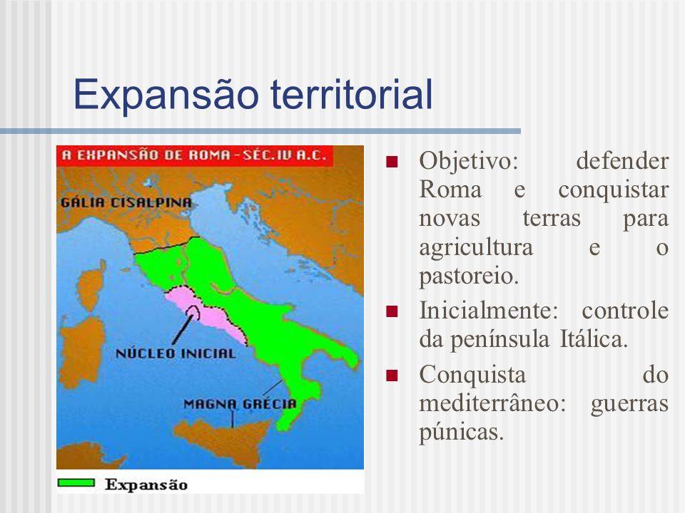 Expansão territorial Objetivo: defender Roma e conquistar novas terras para agricultura e o pastoreio.